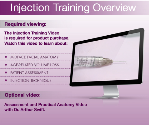 Injection Training Overview